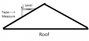 how to find the pitch of a roof math