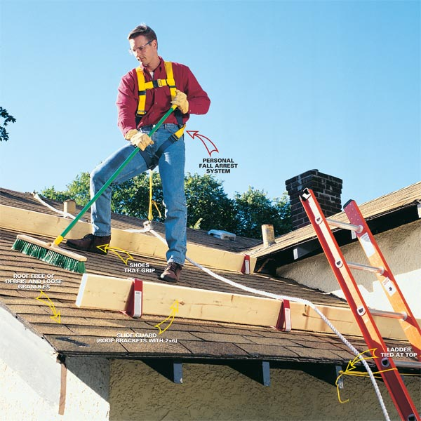 Safe Practices For Roofers Roof Rocket